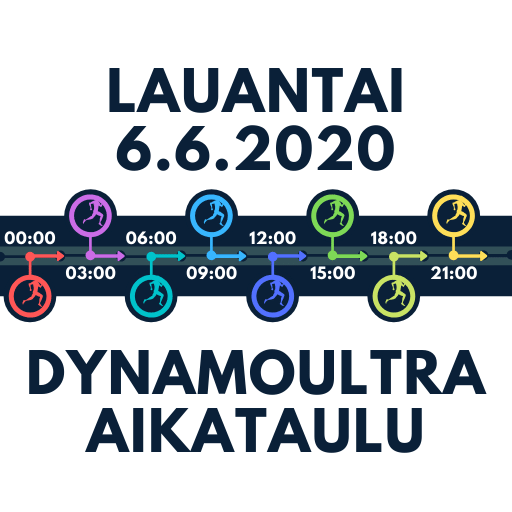 Dynamoultra 2020